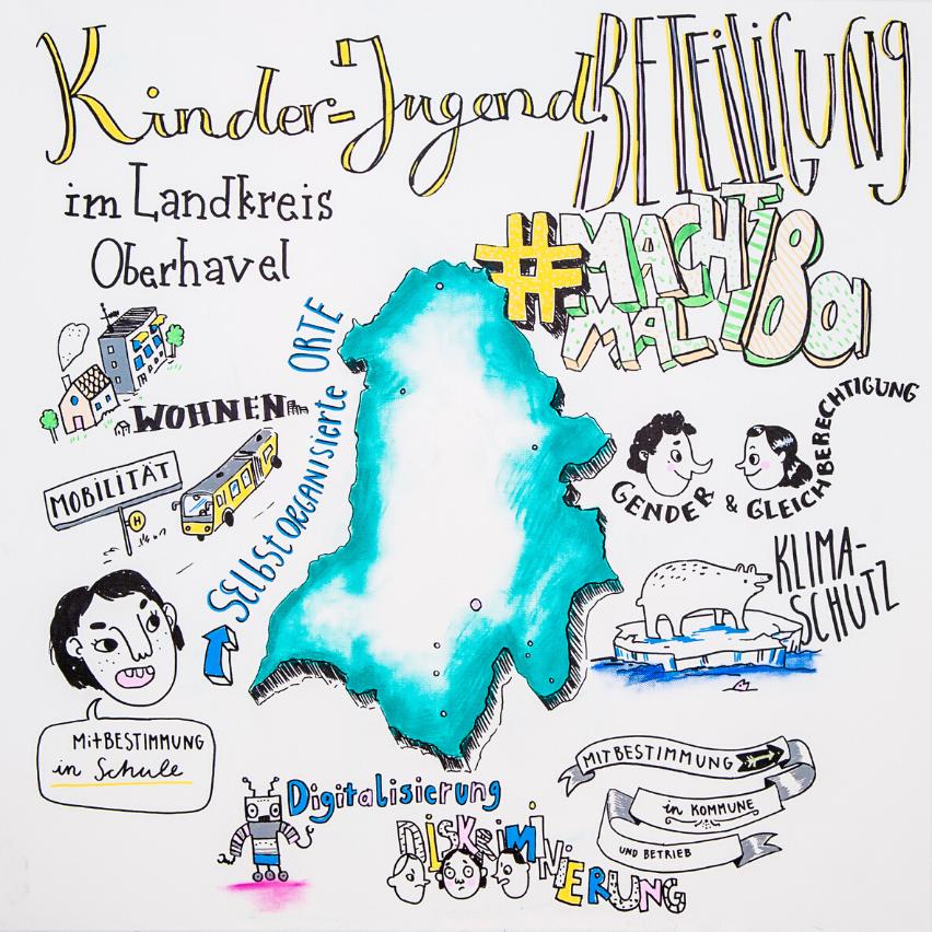 Graphic-Recording-Kinder- und Jugendkonferenz 2019